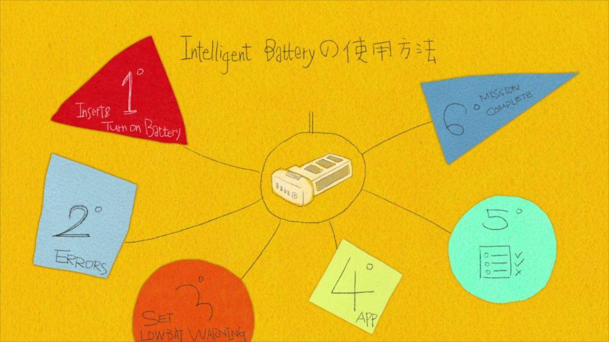 DJI インテリジェントバッテリーの正しい使用方法及びメンテナンス方法